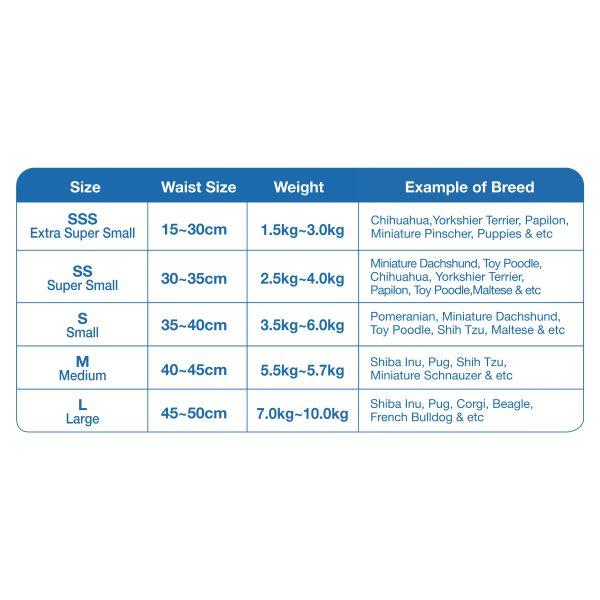 Unicharm Manner Wear Dog Band (Male) - Size Chart