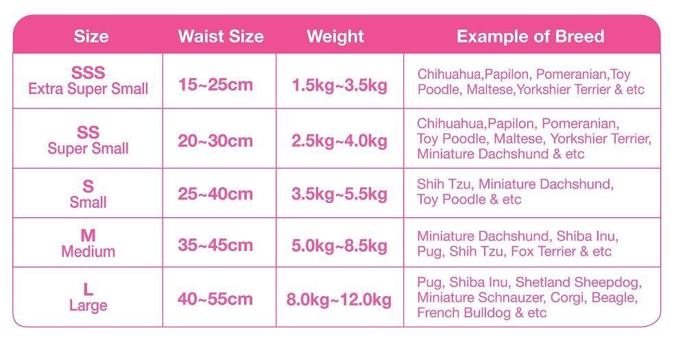Unicharm Manner Wear Dog Diaper (Female) - Size Chart